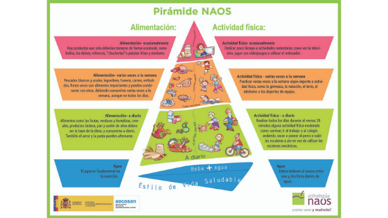Pirámide Naos - La Mami Novata