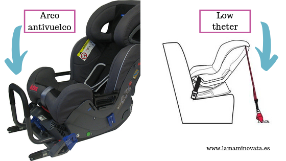 silla de coche para bebe arco antivuelco y low theter